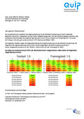 05 2019 Zertifikat Auswerteversuch ER Mammakarzinom 3-2